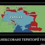 аннексия Украины