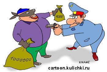 милиция коррупция