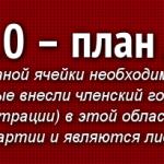 Партия 5.10