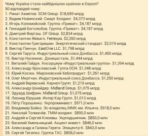 Богатая страна Украина