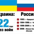 Украина без войны